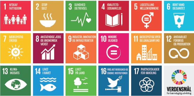 Bæredygtighedsmål for verden